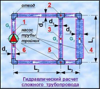 gidravlicheskiy-raschet-slozhnogo-truboprovoda-320x286.jpg