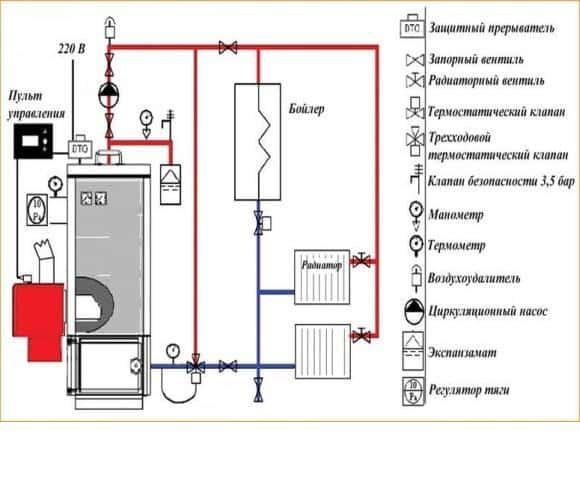 shema-obvjazki-tverdotoplivnogo-kotla-s-primeneniem-termostaticheskogo-trehhodovogo-klapana.jpg