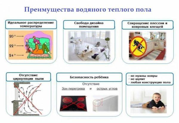 Kakie-preimushhestva-harakterny-dlya-vodyanyh-teplyh-polov-600x412.jpg