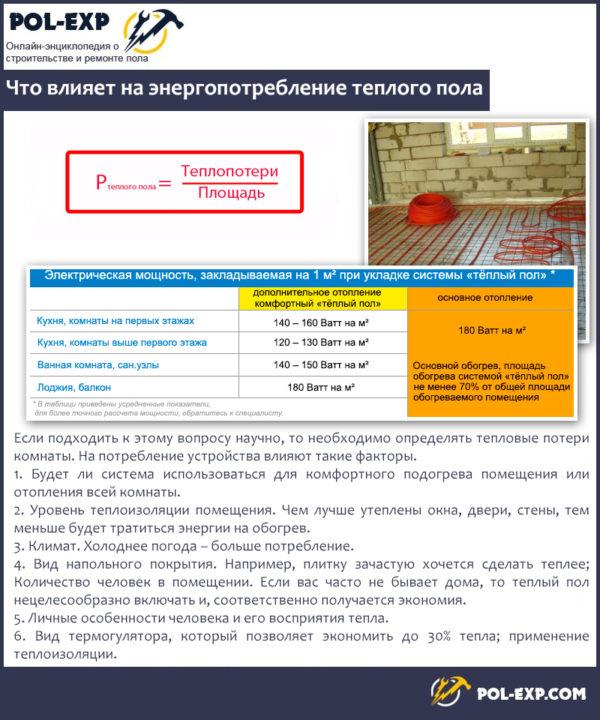 CHto-vliyaet-na-energopotreblenie-teplogo-pola-600x720.jpg