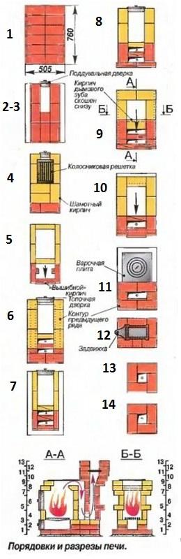 malenkaya-pech-dlya-lachi-na-drovah-6.jpg