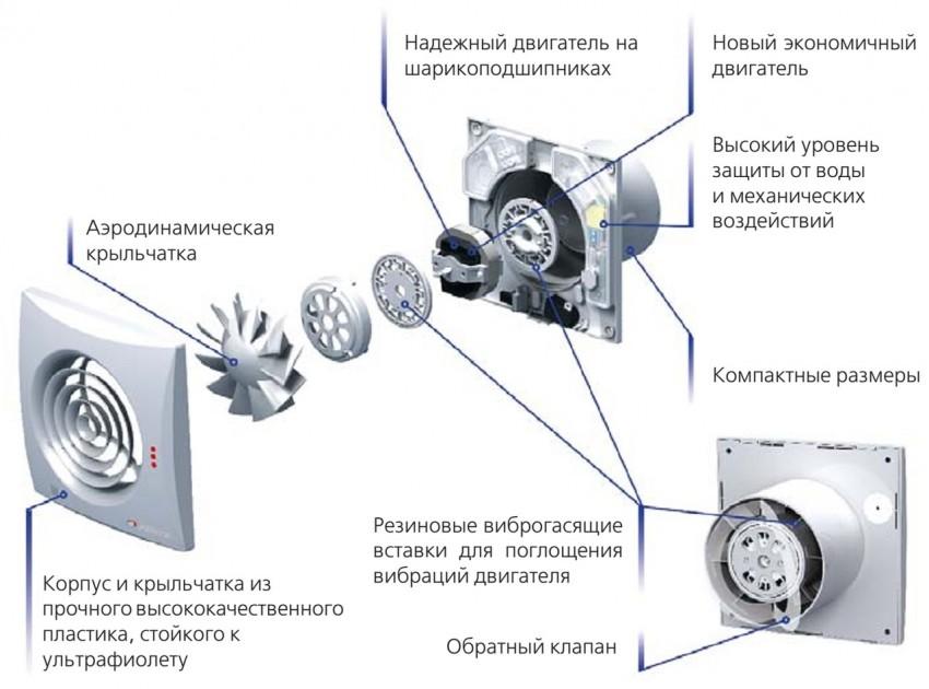 Vyityazhka-v-vannuyu-2.jpg
