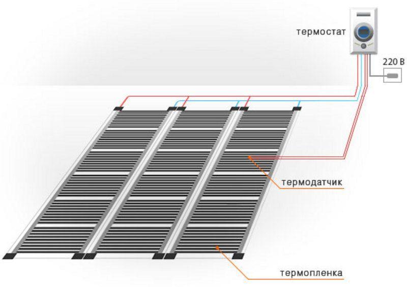 shema-podklyucheniya-infrakrasnoj-plenki.jpg
