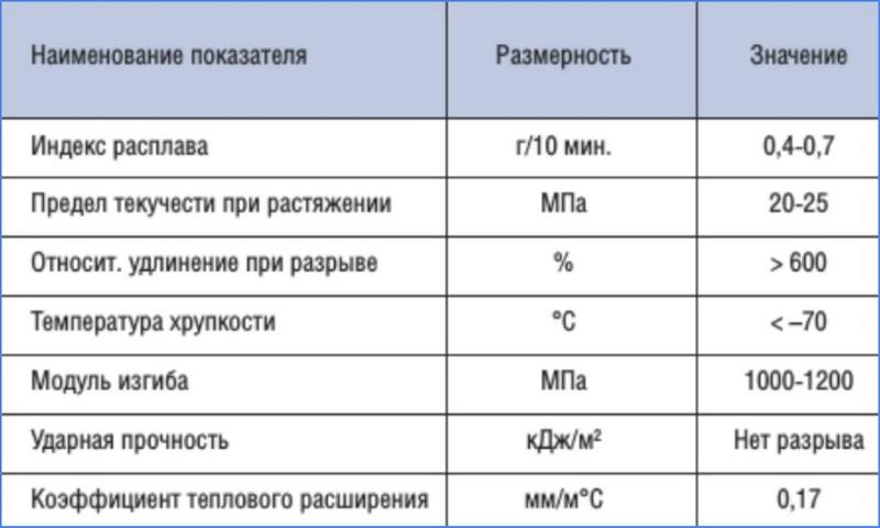 gofrirovannye-truby-dlya-kanalizacii-5.jpg
