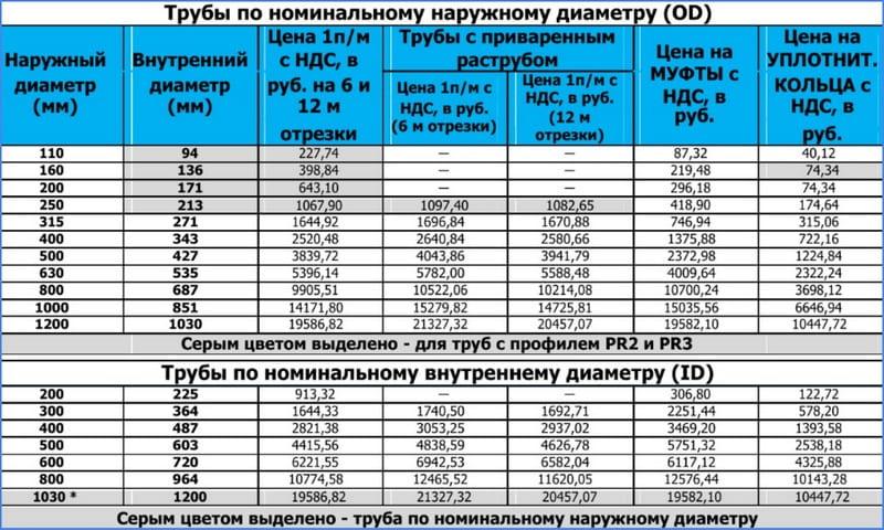 gofrirovannye-truby-dlya-kanalizacii-11.jpg