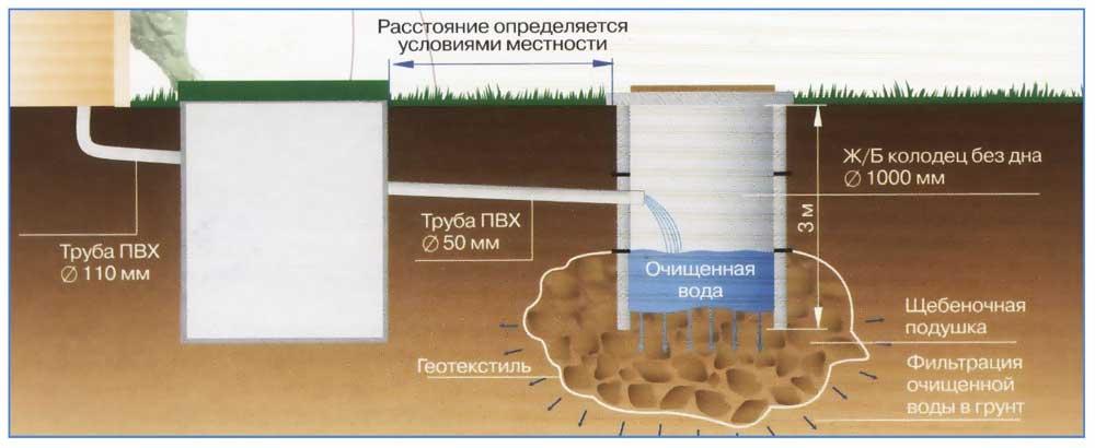 kolcza-dlya-kanalizaczii-2.jpg