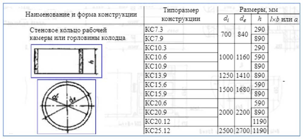 kolcza-dlya-kanalizaczii-5.jpg