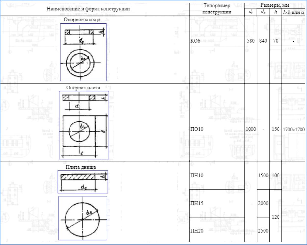 kolcza-dlya-kanalizaczii-6.jpg