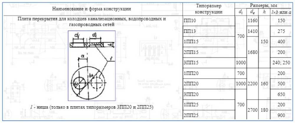 kolcza-dlya-kanalizaczii-8.jpg