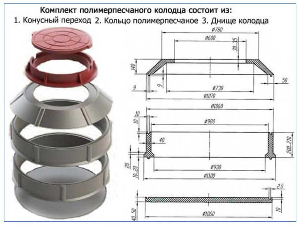 kolcza-dlya-kanalizaczii-12.jpg