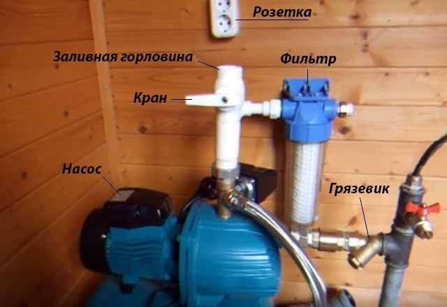 shema-podklyucheniya-filtra-k-nasosnoy-stantsie.jpg