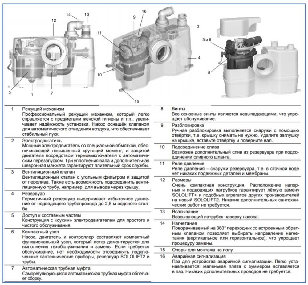 fekalnyj-nasos-dlya-otkachki-kanalizaczii-11.jpg