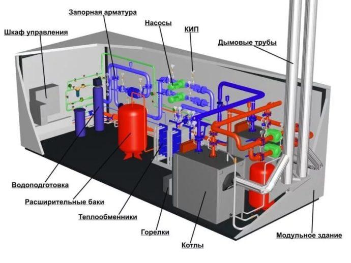 blochhaya-kotelnaya-ustanovka-model-690x518.jpg
