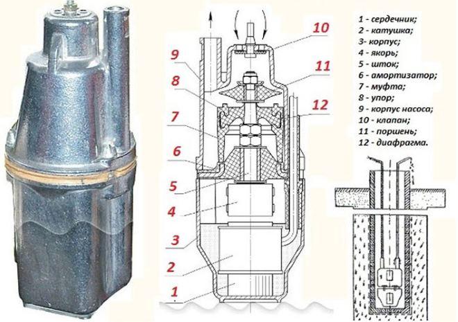 ustroystvo-vibracionn-nasosa-893.jpg