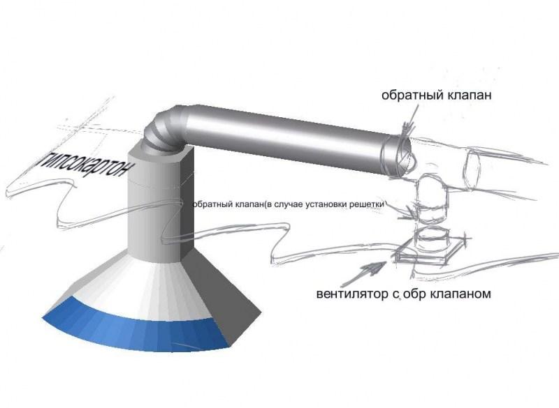 Obratnyiy-klapan-na-ventilyatsiyu-5.jpg