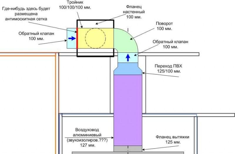 Obratnyiy-klapan-na-ventilyatsiyu-6.jpeg