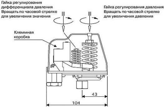 1416338515_instrukciya.jpg