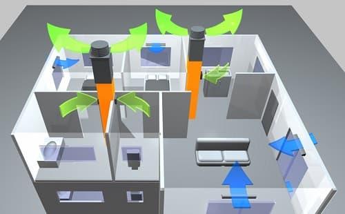 Shema-ventilyatsii-kvartiryi.jpg