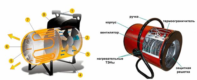 pushka-teplovaya-elektrich-4.png