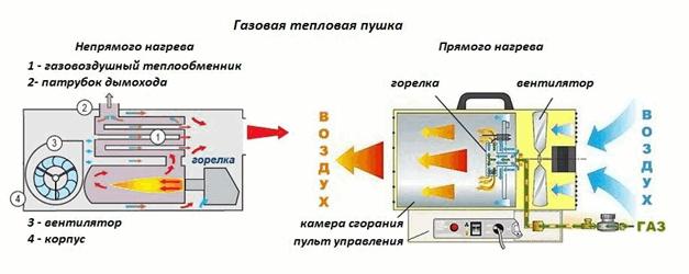 pushka-teplovaya-elektrich-12.png