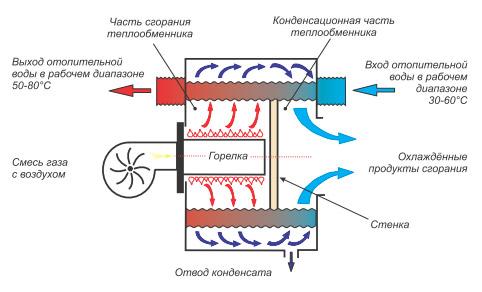 газовый котел_(1).jpg