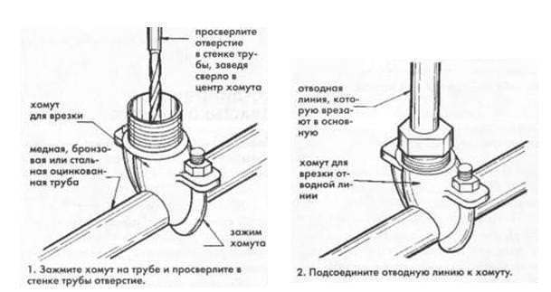 soedinenie-metallicheskih-trub3Резьбовое-соединение-стальных-труб.jpg