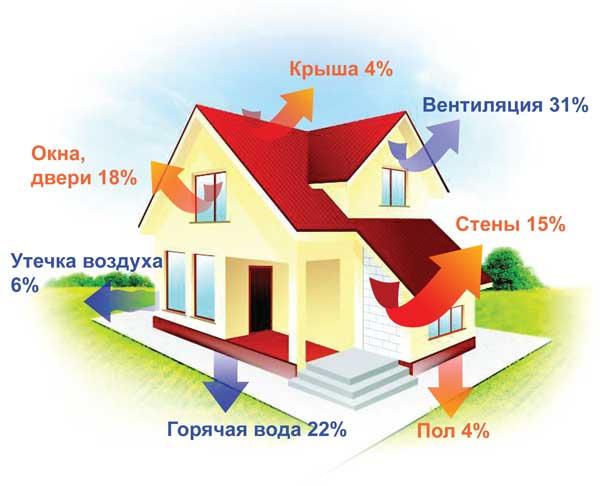 Теплотехнический-расчет-газа.jpg