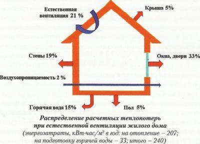 energosbvostokris10-400x288.jpg