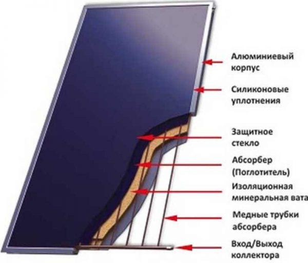 sol-kollector_thumb-e1518445150138.jpg