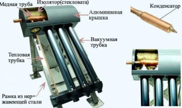 vakuumniy-kollektor_thumb-e1518445191483.jpg