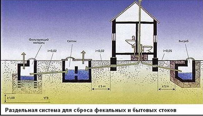 razdelnaya-kanalyga.jpg