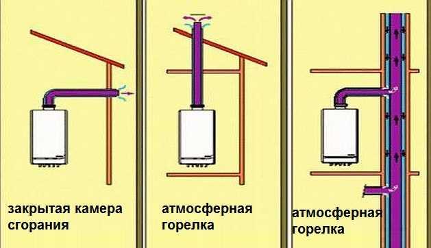 dymohod-dla-gazovogo-kotla-2.jpg