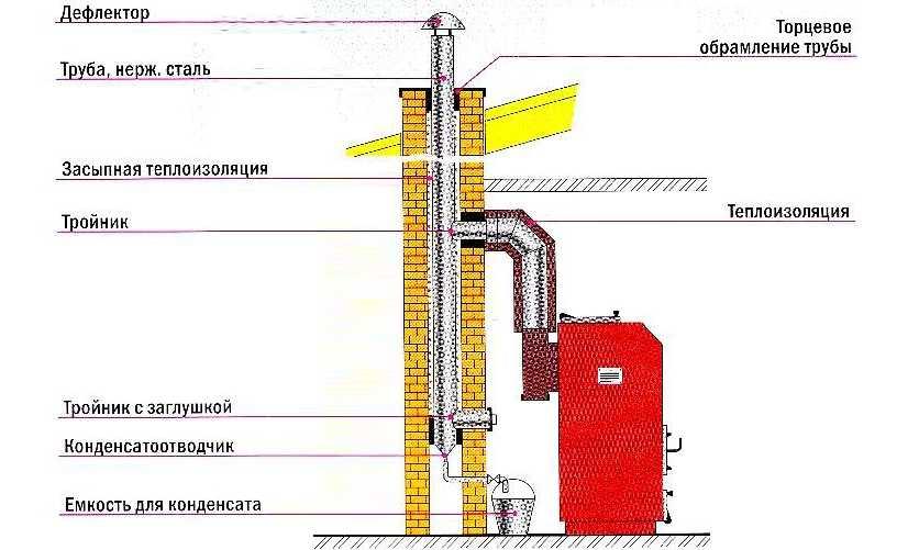 dymohod-dla-gazovogo-kotla-8.jpg