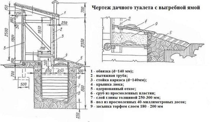 dachnye-unitazy-kak-vybrat-i-pravilno-uhazhivat-39.jpg