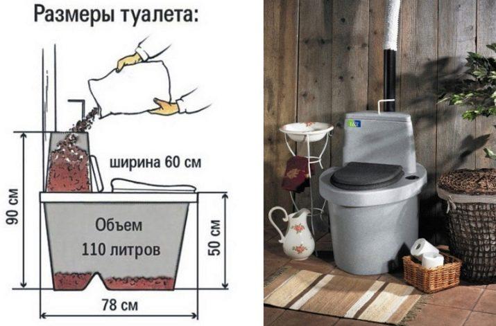 dachnye-unitazy-kak-vybrat-i-pravilno-uhazhivat-27.jpg
