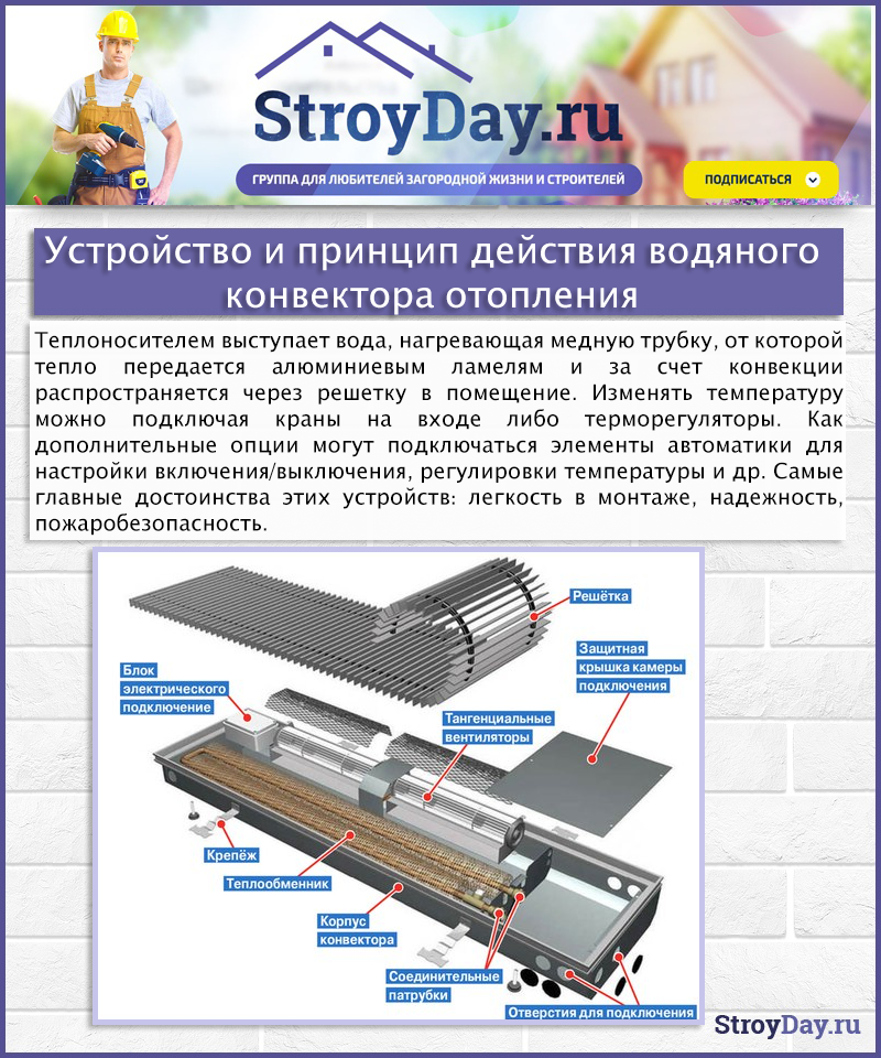 Устройство-и-принцип-действия-водяного-конвектора-отопления.png