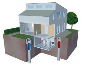 geotermalnoe-otoplenie-doma-300x225.jpg