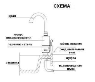 protochnyj-vodonagrevatel-delimano-texnicheskie-xarakteristiki2-320x275.jpeg