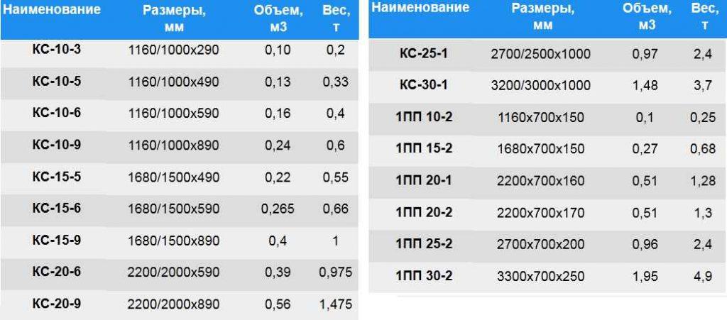 razmery-zhb-kolets-1024x451.jpg