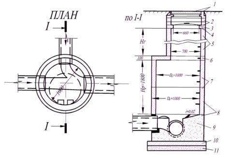 chertezhi-zhelezobetonnyy-kanalizatsionnyy-kolodet-480x327.jpg