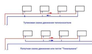 2truby_tupikovoe_1495627504-320x188.jpg