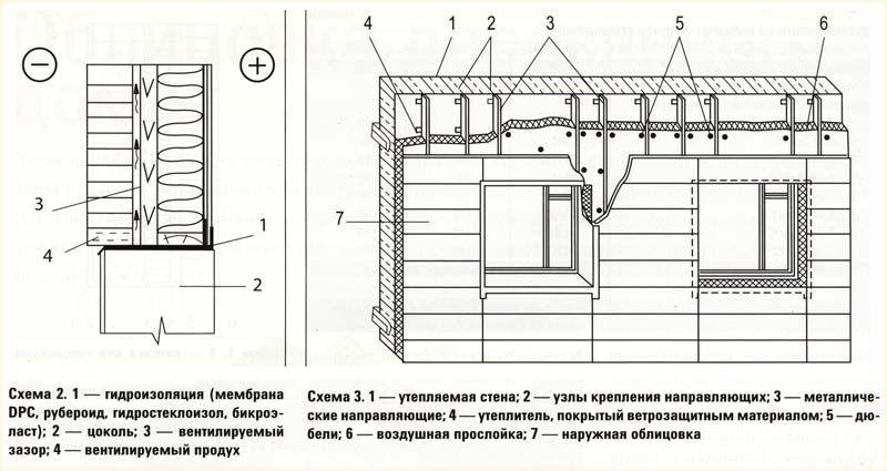 Skhema-gidroizolyaciii-i-pravilnogo-utepleniya-derevyannogo-doma.jpg